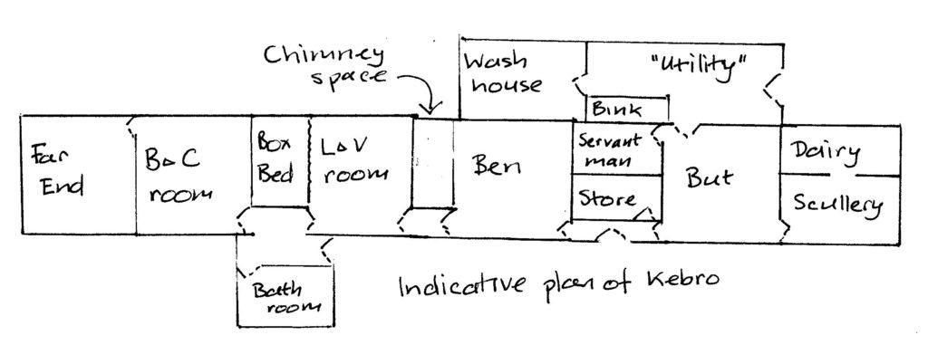 Plan of Kebro